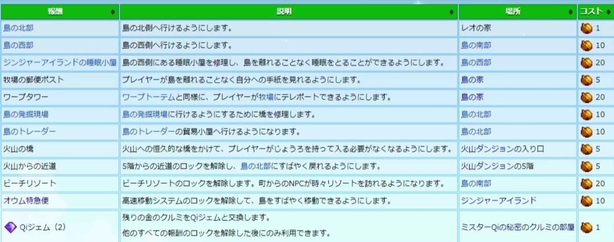 f:id:chikuwa_kk:20210221021746j:plain