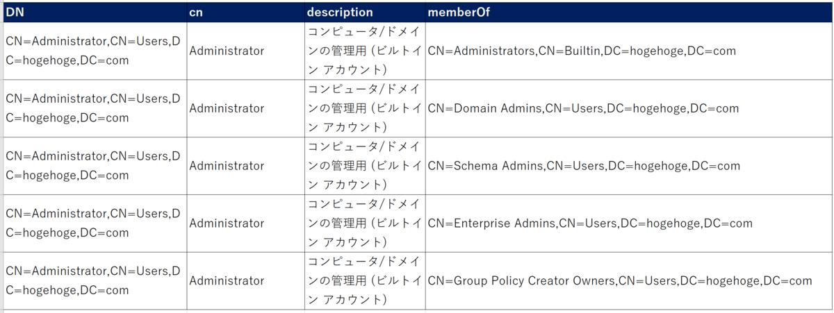f:id:chikuwamaruX:20210626094358p:plain