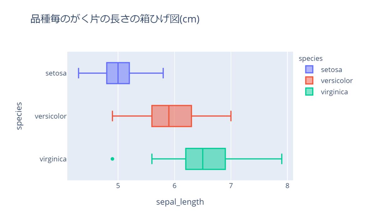 f:id:chikuwamaruX:20211002165915p:plain