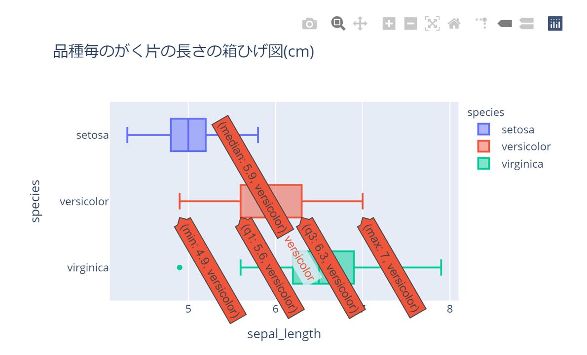 f:id:chikuwamaruX:20211002170043p:plain