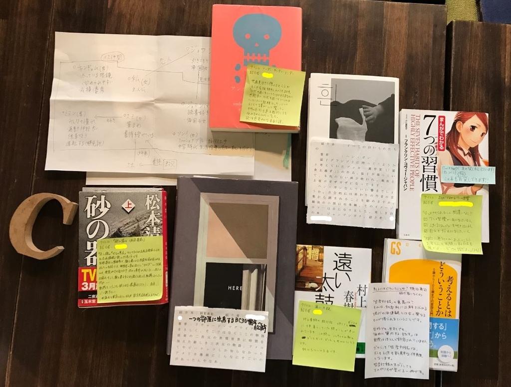 f:id:chikuwamonaka:20190219160339j:plain