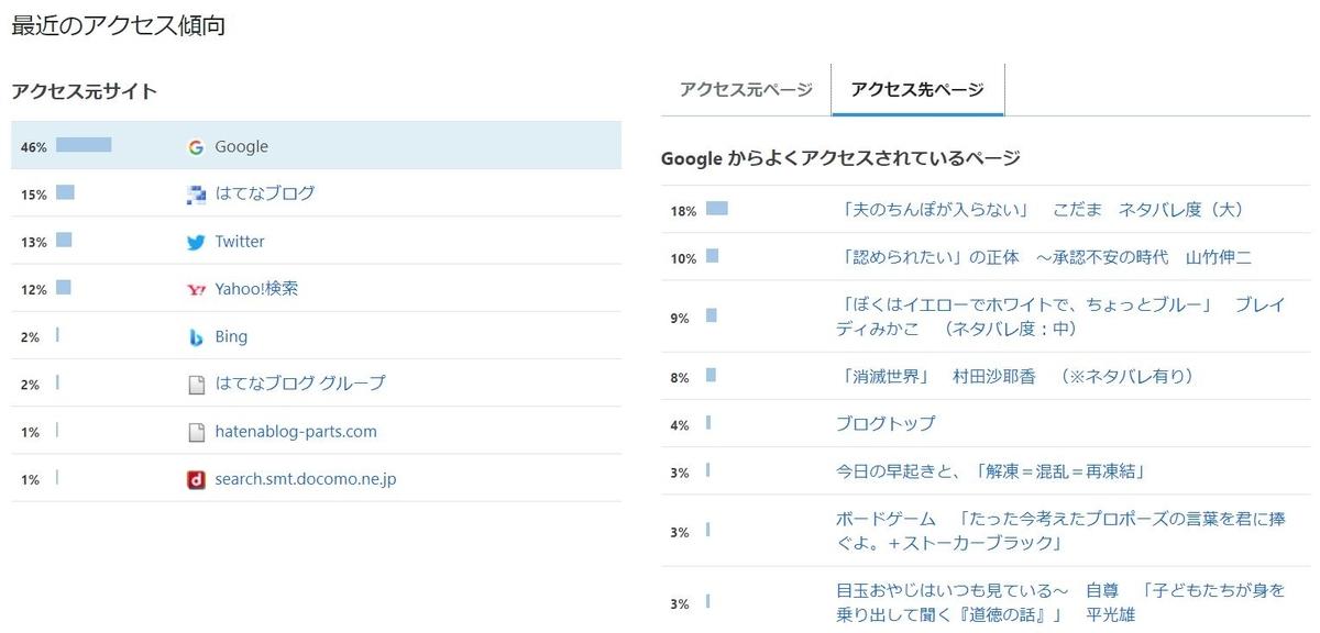 f:id:chikuwamonaka:20210204054802j:plain