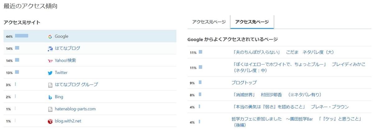 f:id:chikuwamonaka:20210301054815j:plain