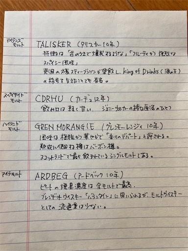 f:id:chikuwansai:20210427190507j:image