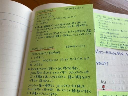 f:id:chikuwansai:20211017153002j:image