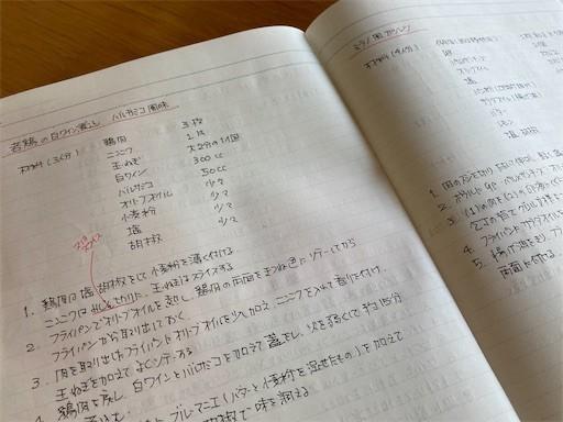 f:id:chikuwansai:20211017153604j:image