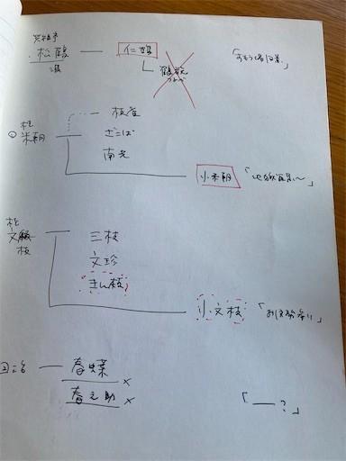 f:id:chikuwansai:20211017154424j:image