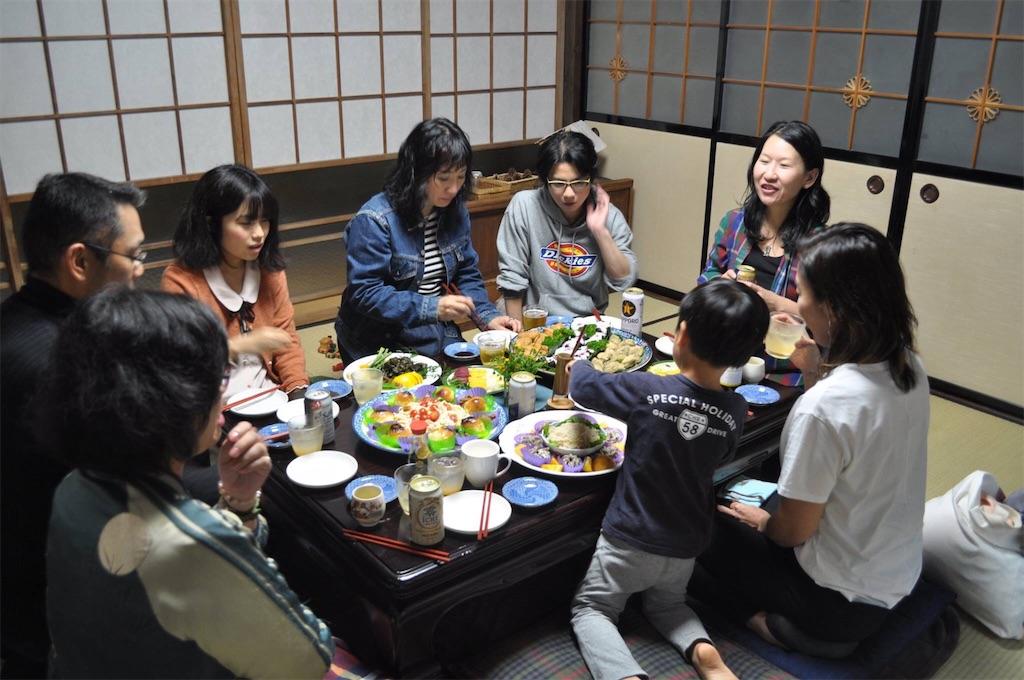 f:id:chikyusanpo:20181128123500j:image