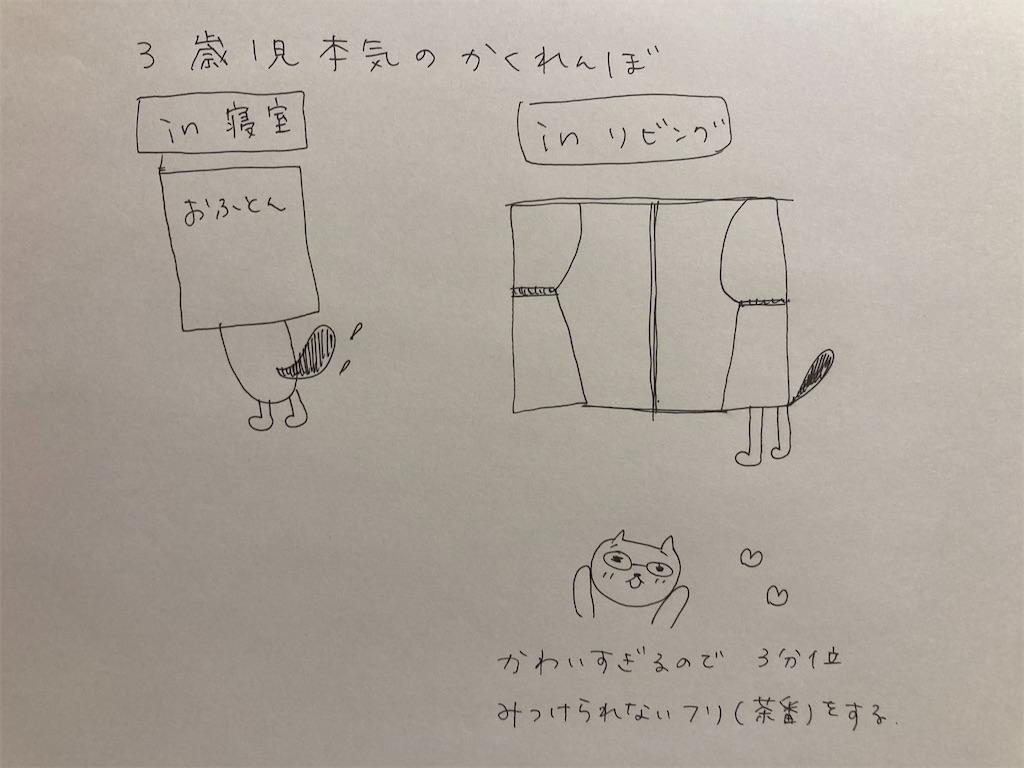 f:id:child_kodomo:20210215234051j:image