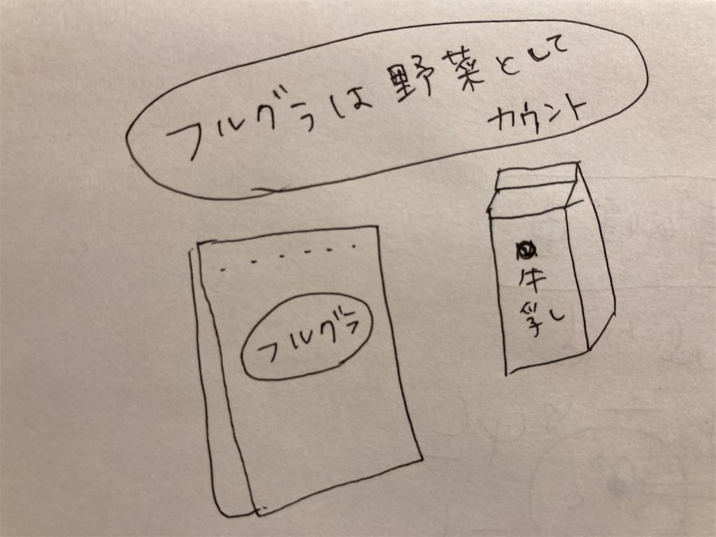 f:id:child_kodomo:20210224000559j:image