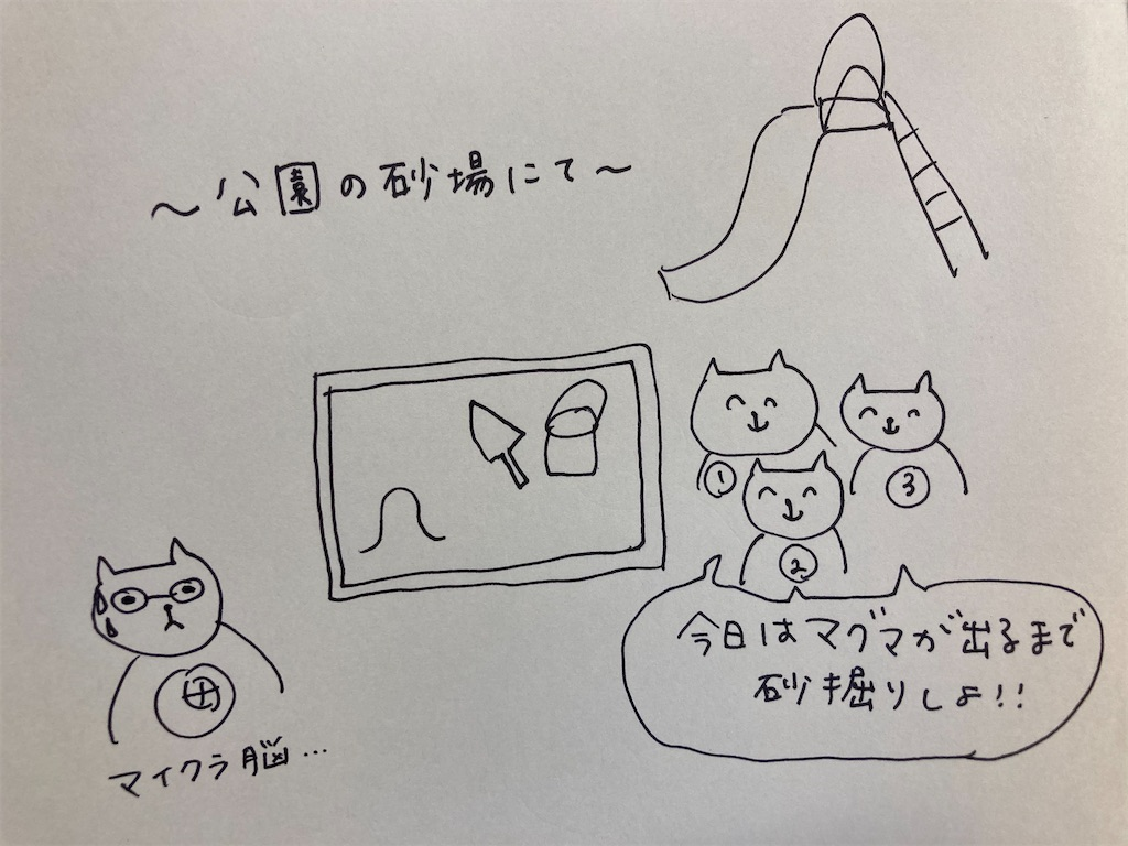 f:id:child_kodomo:20210603160413j:image