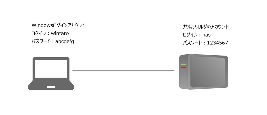f:id:chima_chimao:20190205192432j:plain