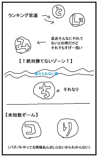 f:id:chimako04:20140826145019p:plain