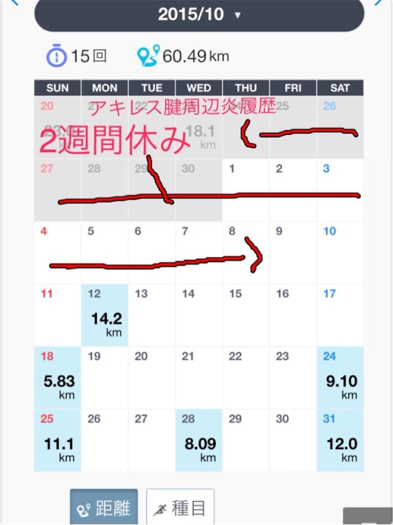 f:id:chiminosuke:20160910133409j:image