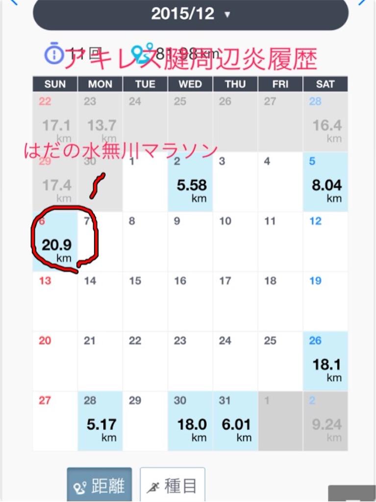 f:id:chiminosuke:20160917215901j:image