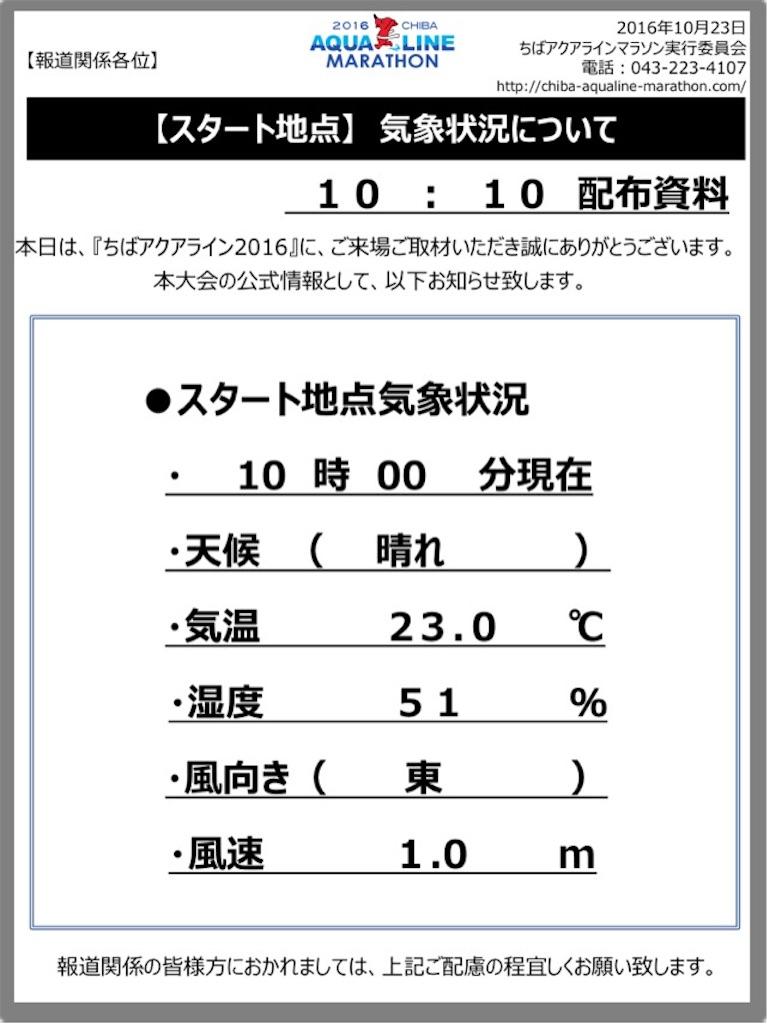 f:id:chiminosuke:20161025123942j:image