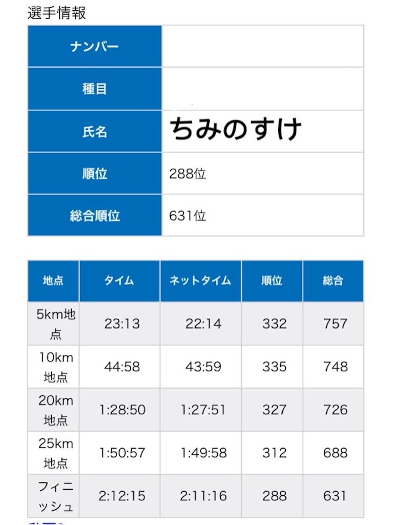 f:id:chiminosuke:20170219150706j:image