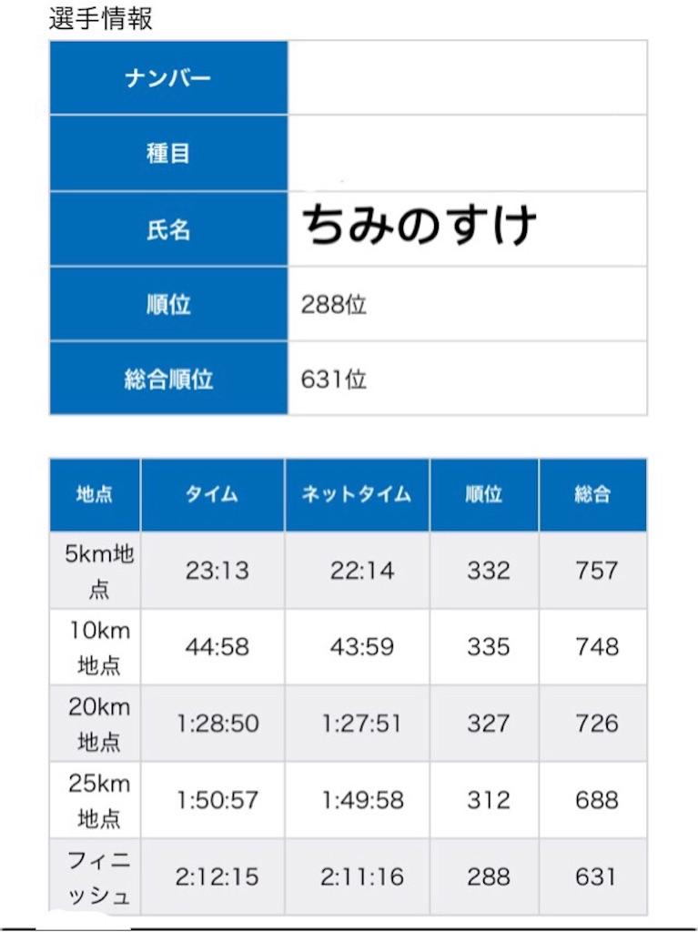 f:id:chiminosuke:20170225134005j:image