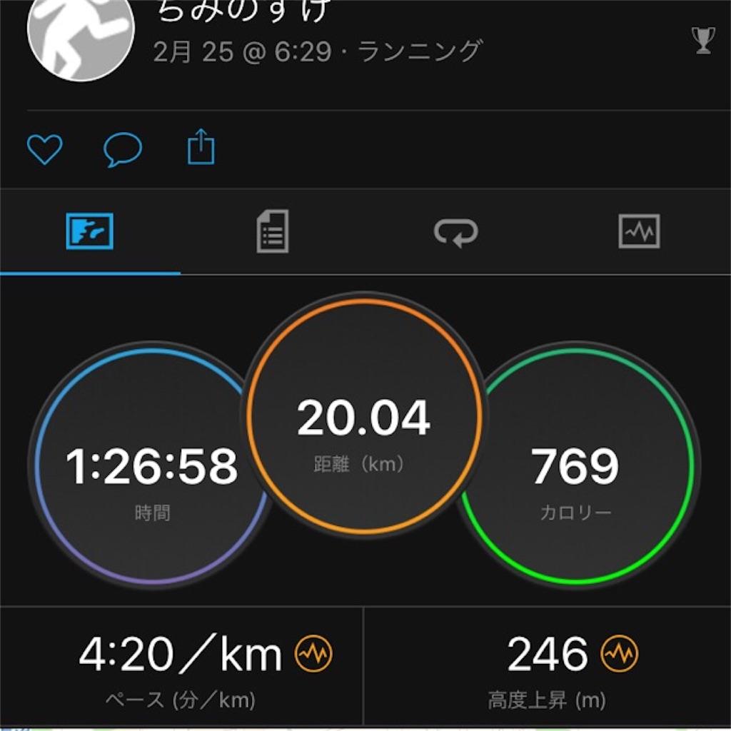 f:id:chiminosuke:20170228070711j:image