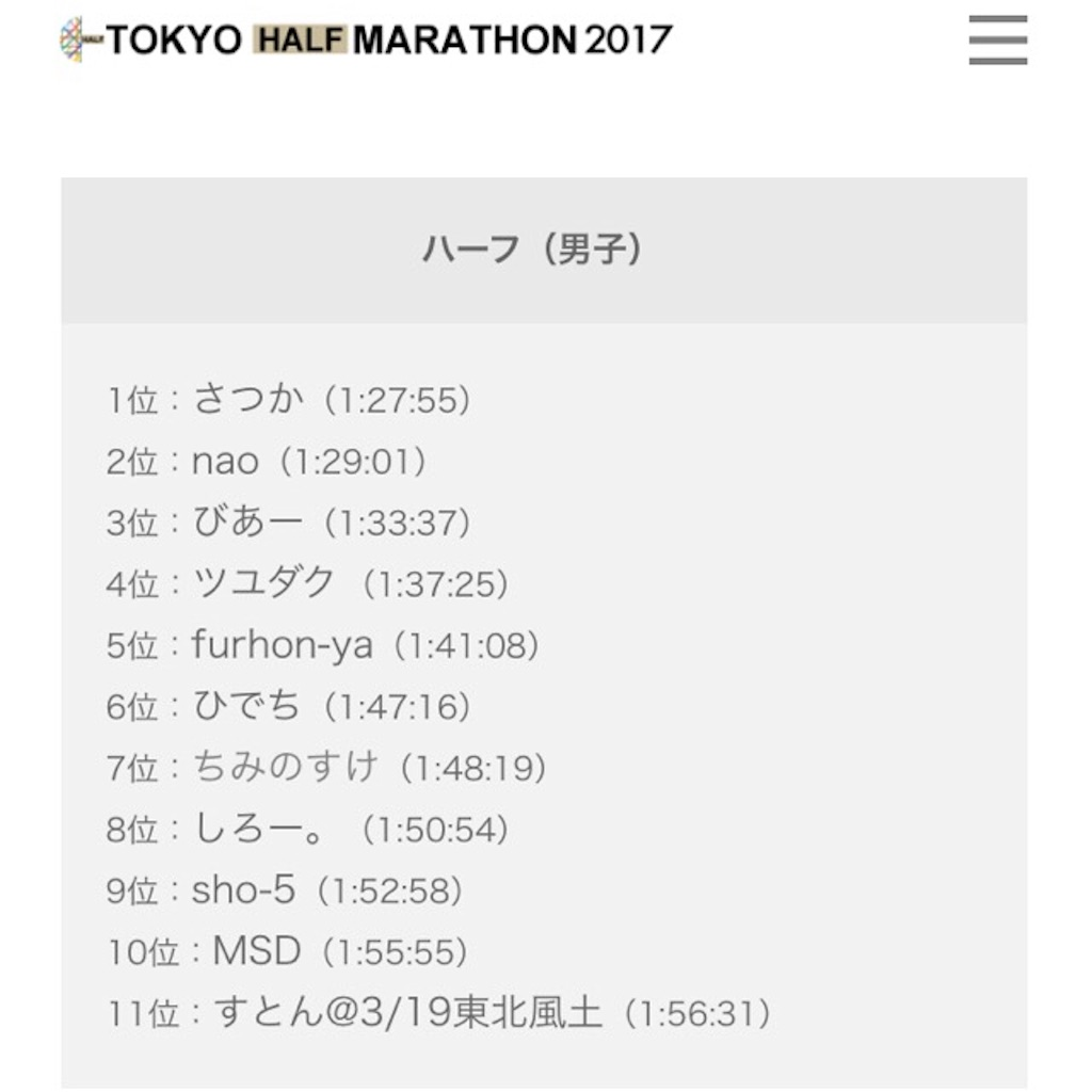 f:id:chiminosuke:20170301073726j:image