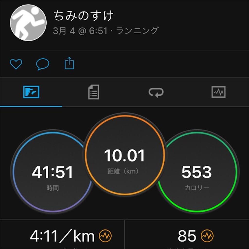 f:id:chiminosuke:20170311121406j:image