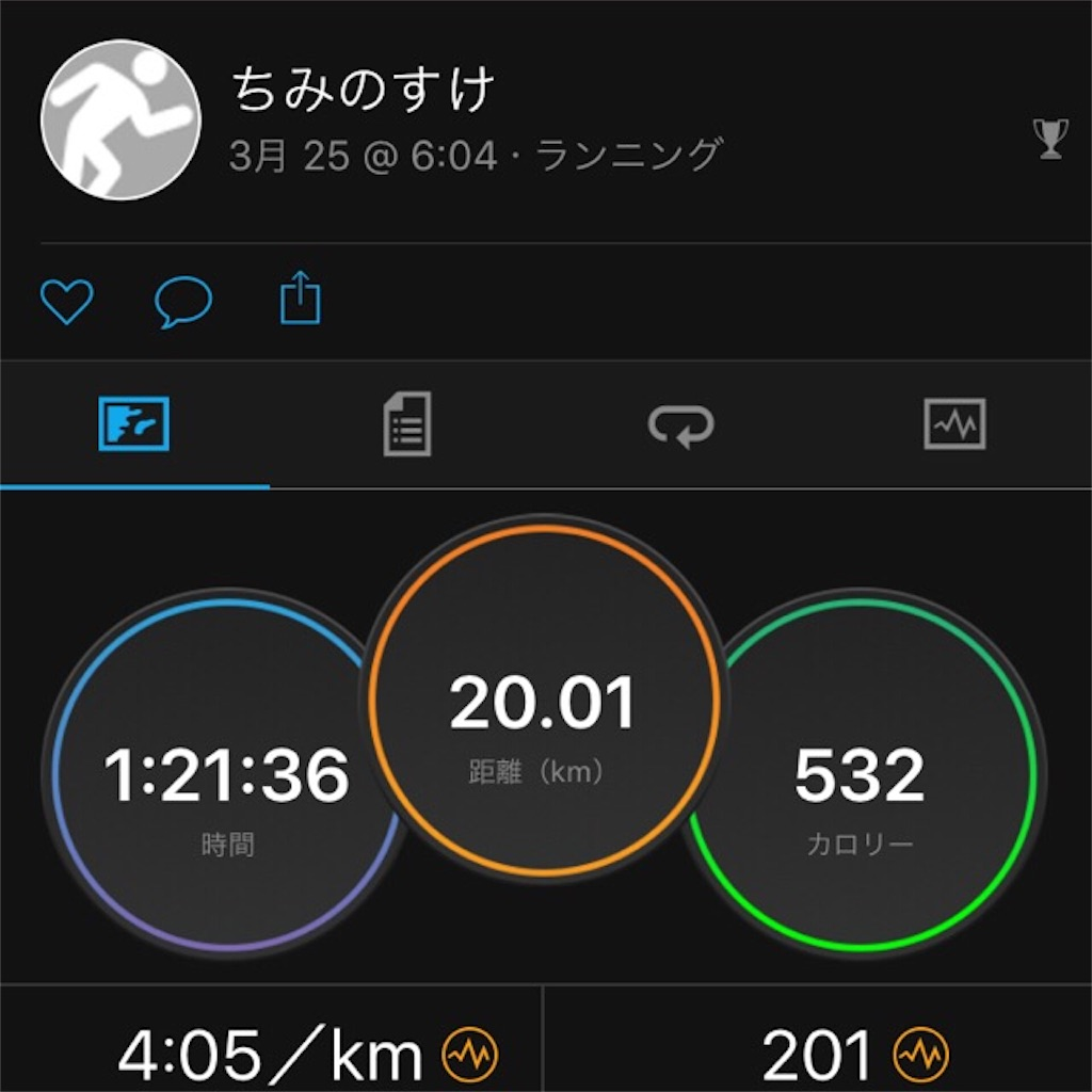 f:id:chiminosuke:20170330074508j:image