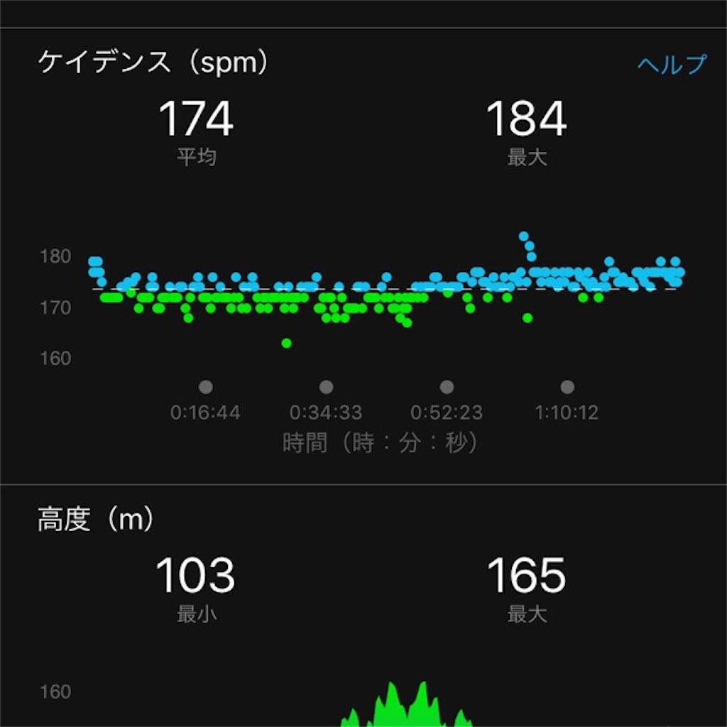 f:id:chiminosuke:20170330074653j:image