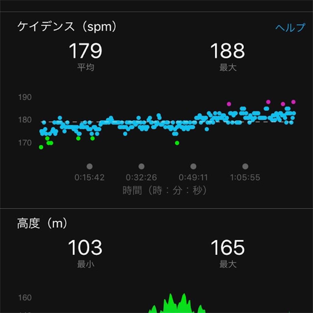 f:id:chiminosuke:20170330074658j:image