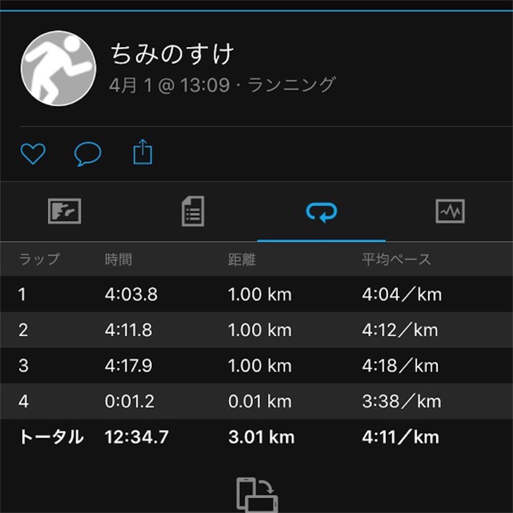 f:id:chiminosuke:20170404071256j:image