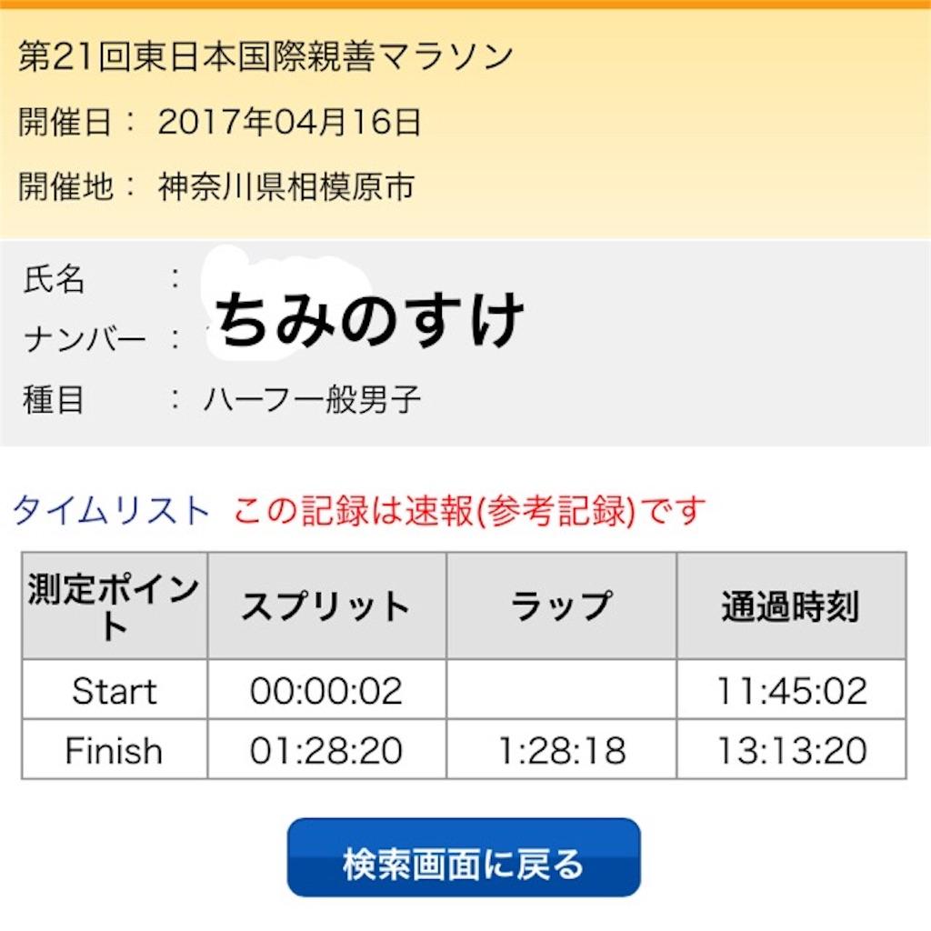 f:id:chiminosuke:20170416145028j:image