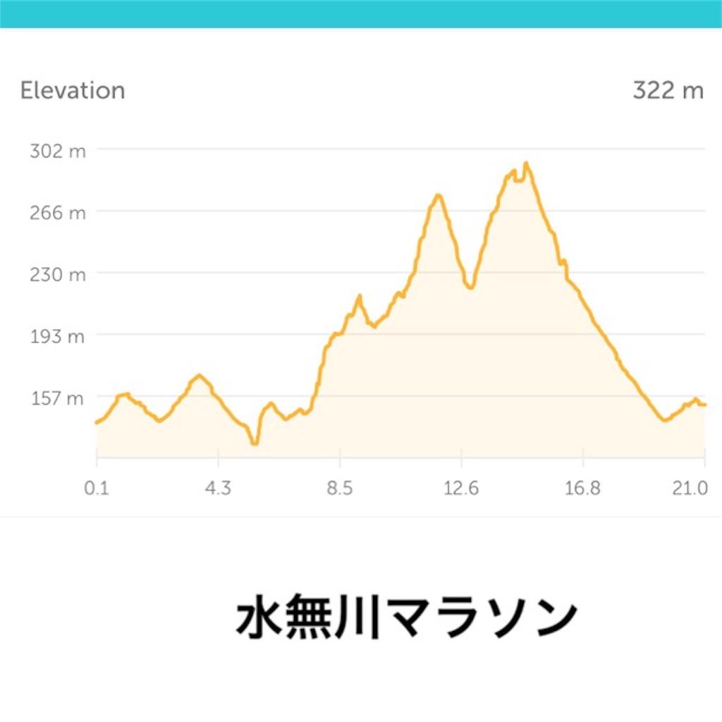 f:id:chiminosuke:20170424211455j:image
