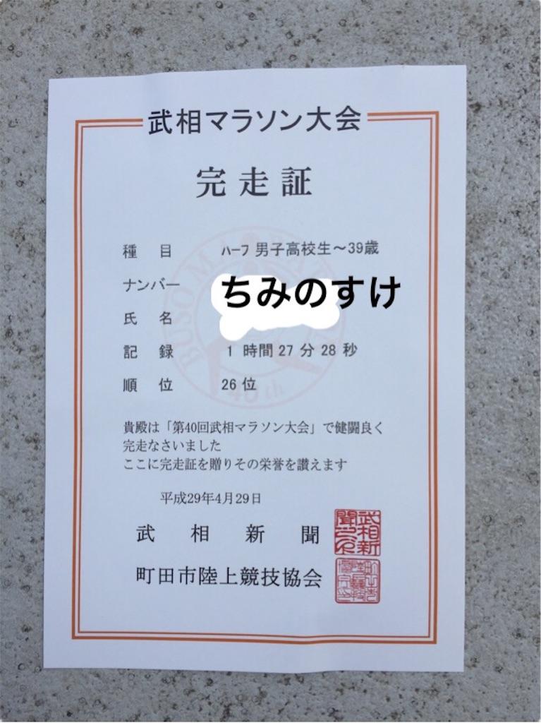 f:id:chiminosuke:20170504140744j:image