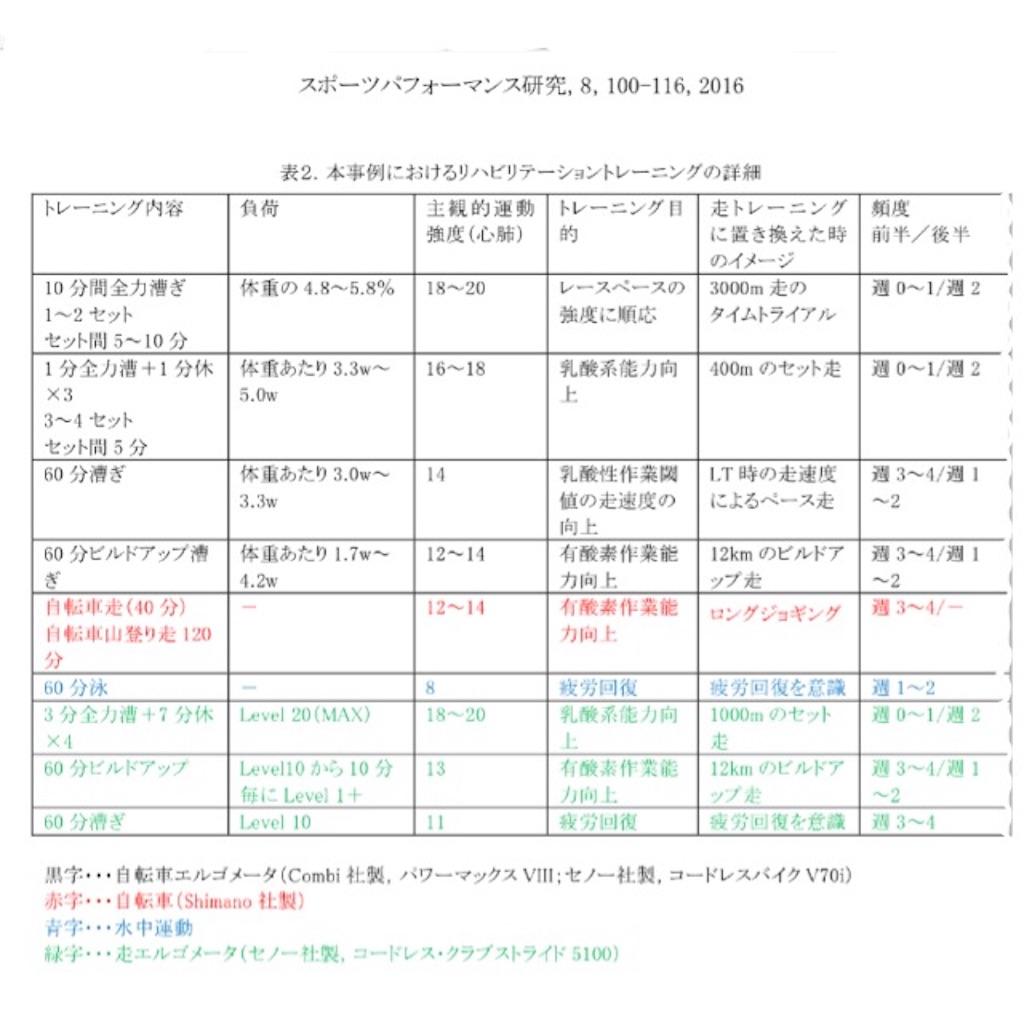 f:id:chiminosuke:20170516074009j:image