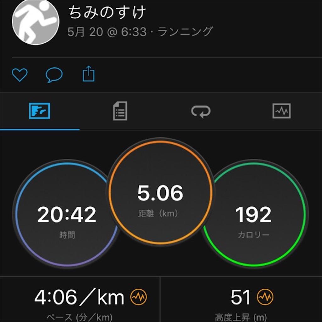 f:id:chiminosuke:20170523074103j:image