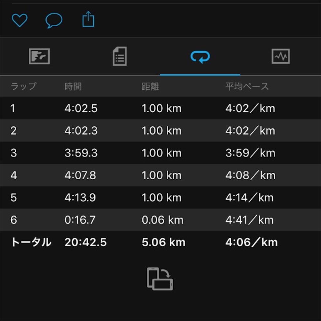 f:id:chiminosuke:20170523074107j:image
