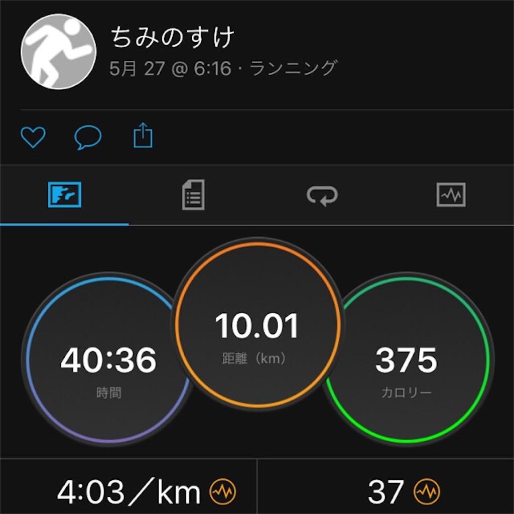 f:id:chiminosuke:20170530075040j:image