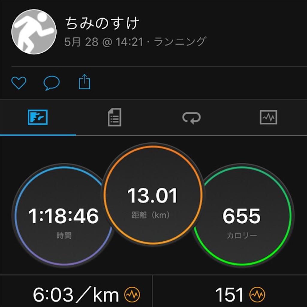f:id:chiminosuke:20170531095810j:image