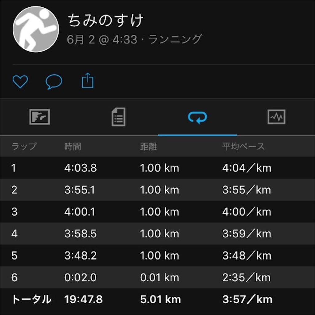 f:id:chiminosuke:20170602074651j:image