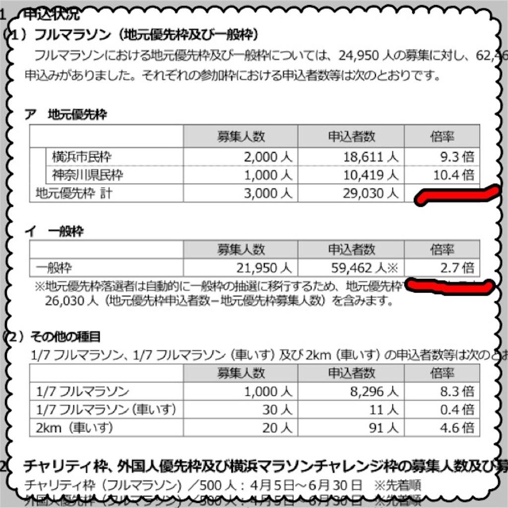 f:id:chiminosuke:20170615073629j:image