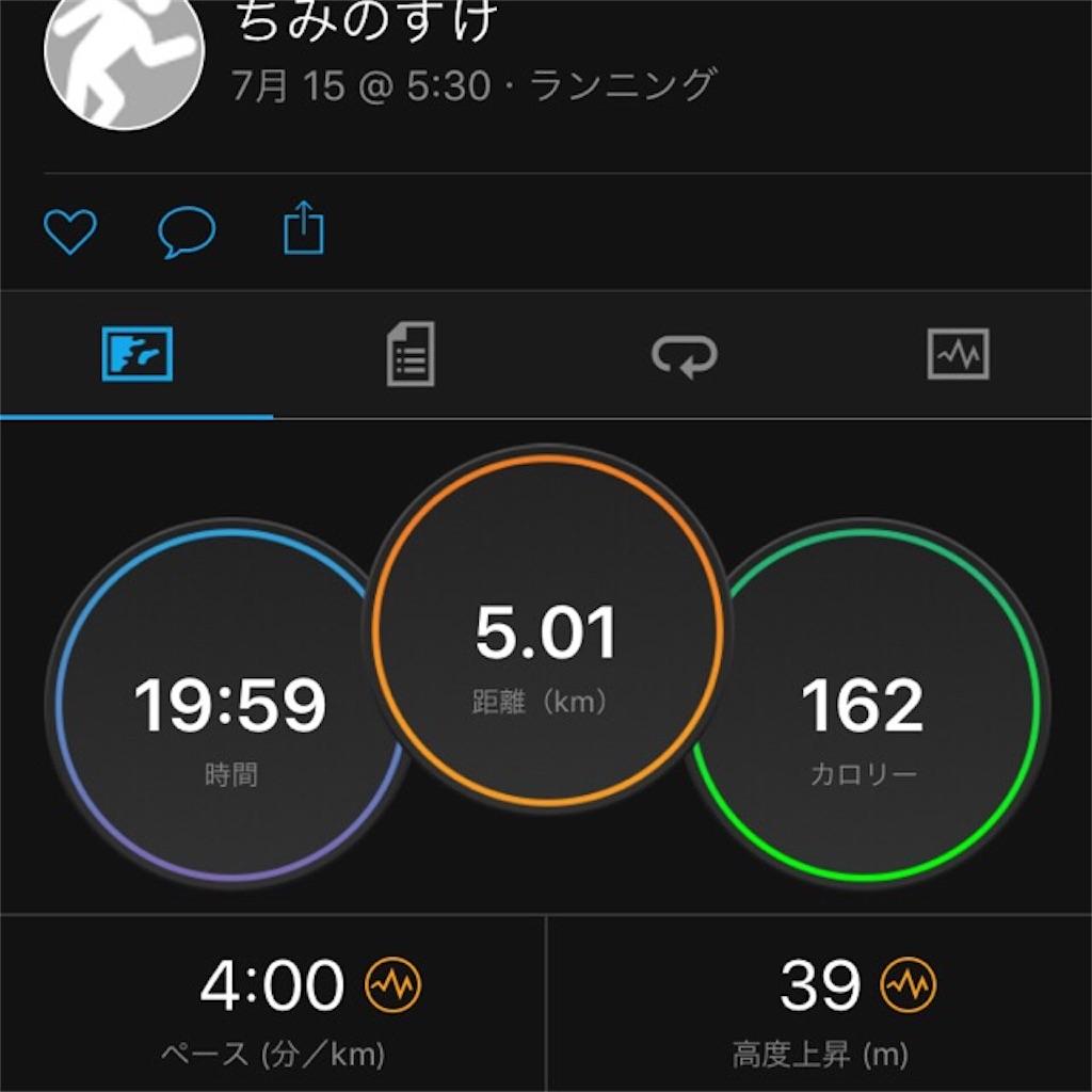 f:id:chiminosuke:20170720071531j:image