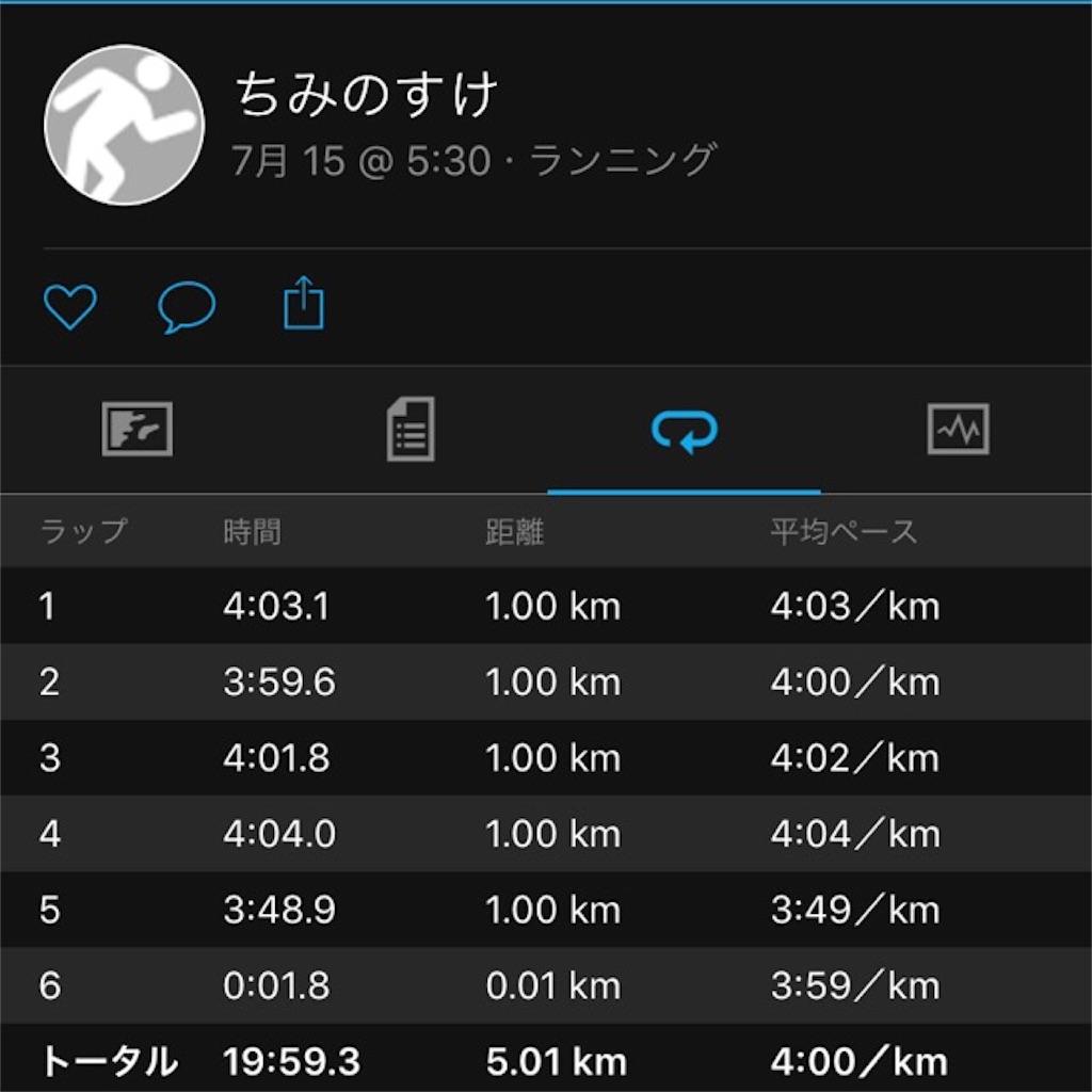 f:id:chiminosuke:20170720071541j:image