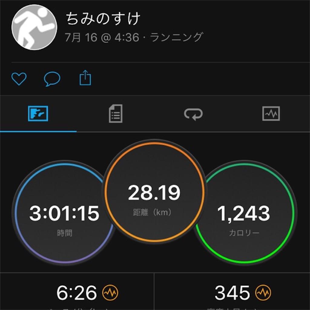 f:id:chiminosuke:20170720072844j:image