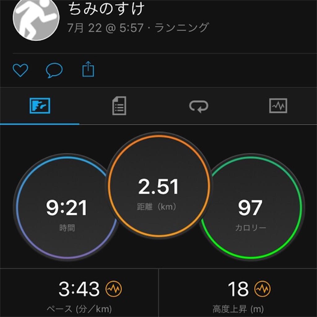 f:id:chiminosuke:20170726065944j:image