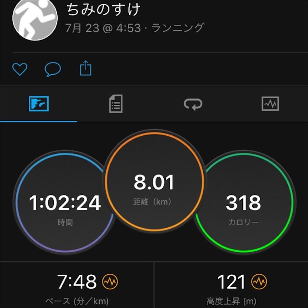 f:id:chiminosuke:20170727063115j:image