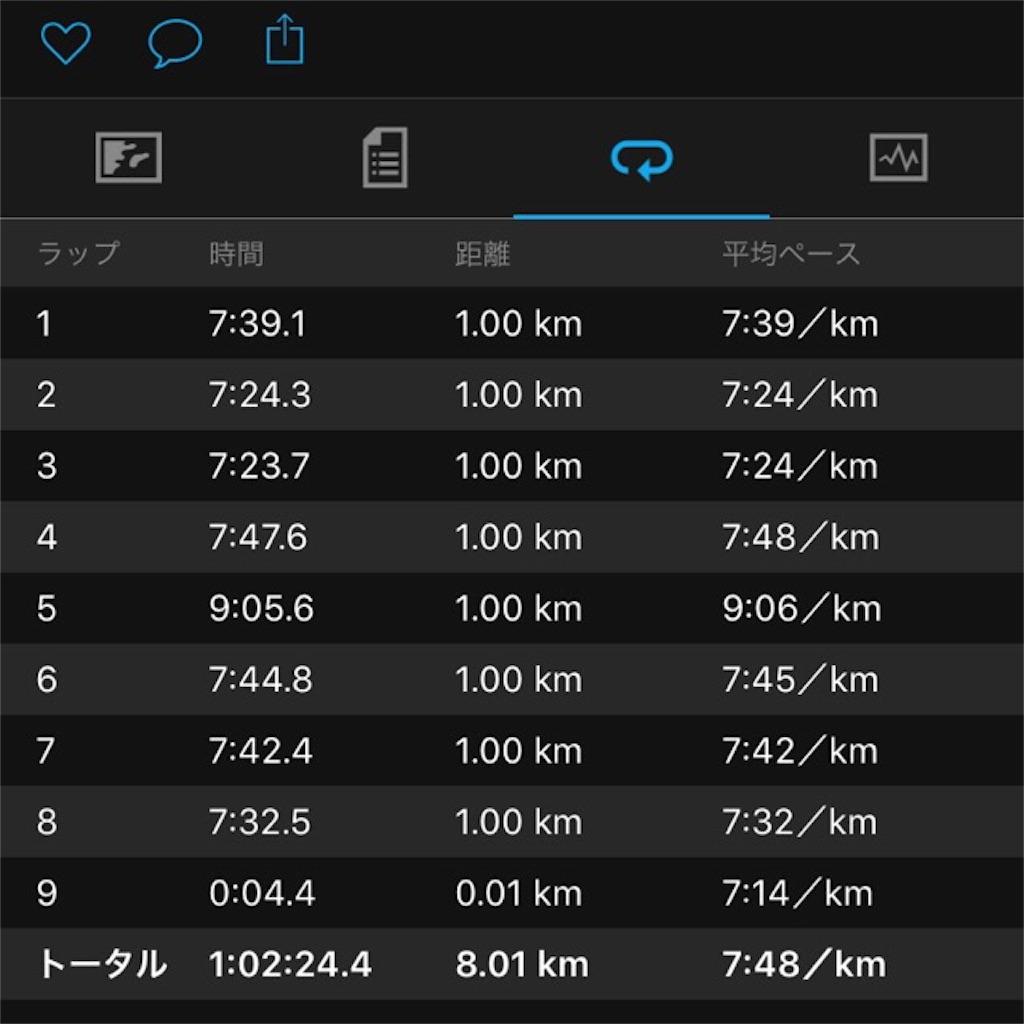 f:id:chiminosuke:20170727063124j:image