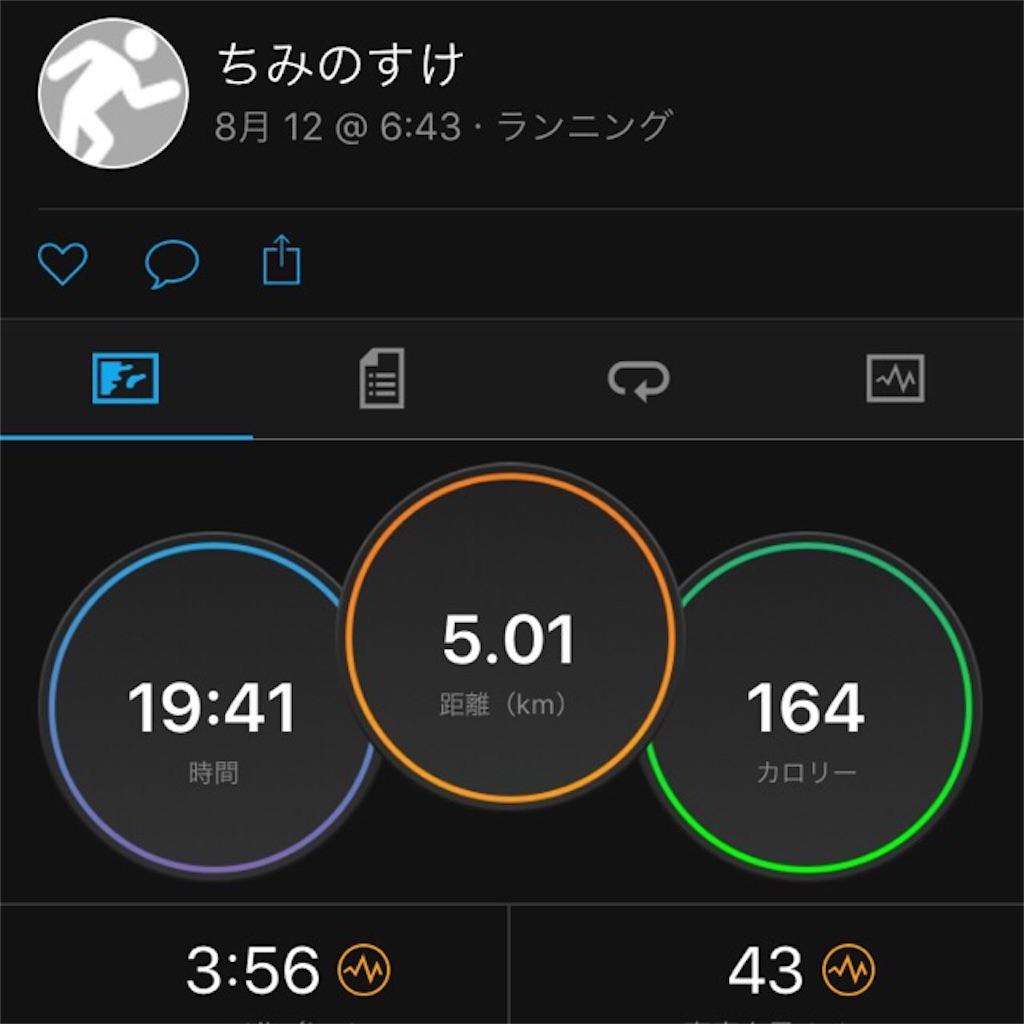 f:id:chiminosuke:20170812134806j:image