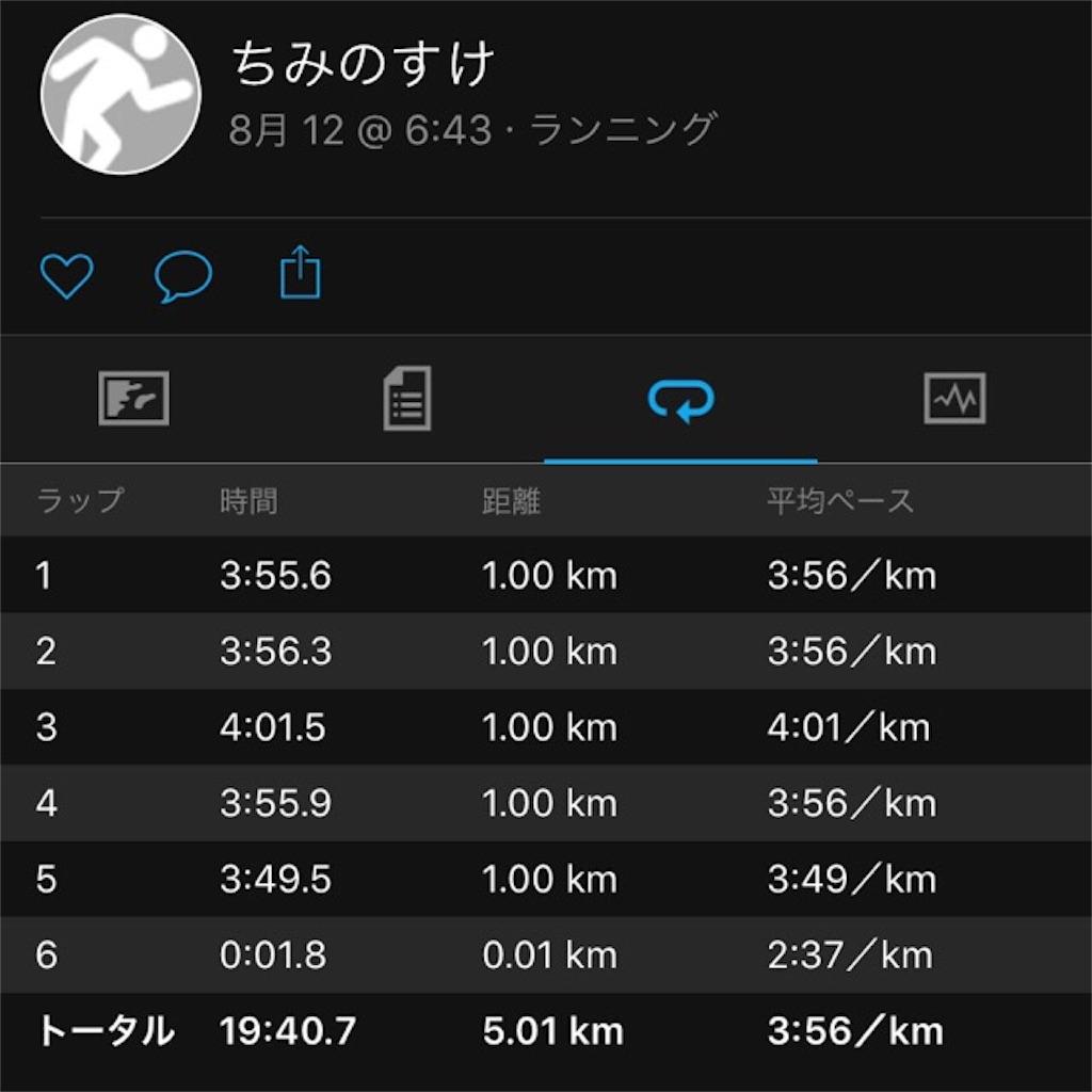 f:id:chiminosuke:20170812134809j:image