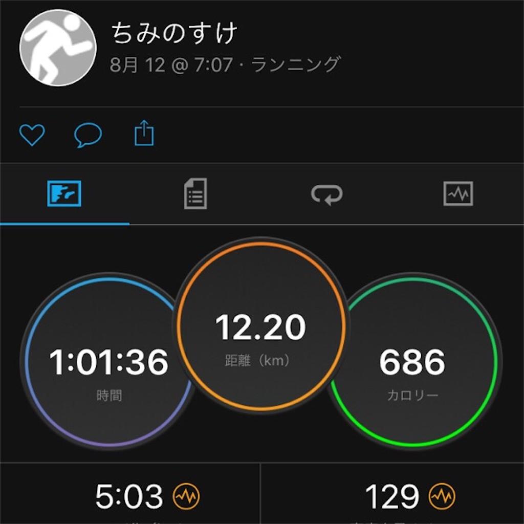 f:id:chiminosuke:20170812135449:image