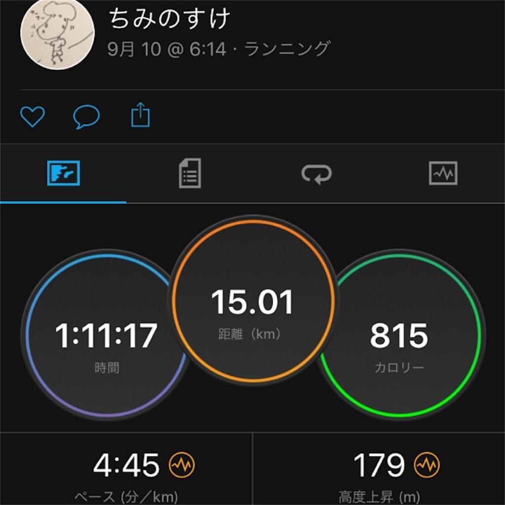f:id:chiminosuke:20170912064949j:image
