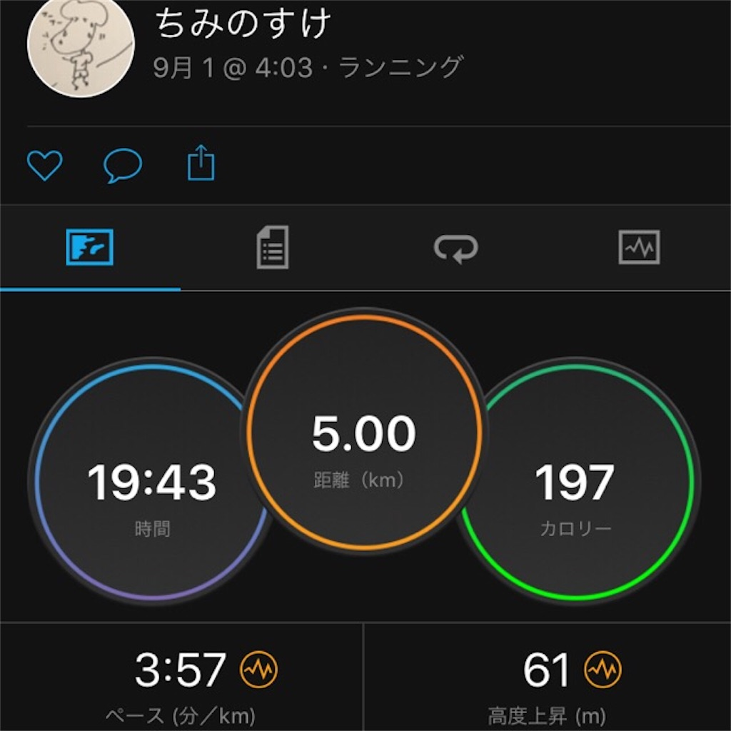f:id:chiminosuke:20170913065537j:image